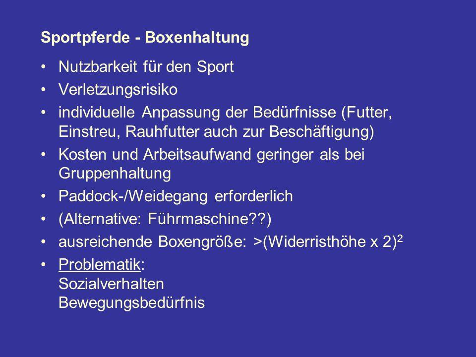 Sportpferde - Boxenhaltung Nutzbarkeit für den Sport Verletzungsrisiko individuelle Anpassung der Bedürfnisse (Futter, Einstreu, Rauhfutter auch zur Beschäftigung) Kosten und Arbeitsaufwand geringer als bei Gruppenhaltung Paddock-/Weidegang erforderlich (Alternative: Führmaschine??) ausreichende Boxengröße: >(Widerristhöhe x 2) 2 Problematik: Sozialverhalten Bewegungsbedürfnis