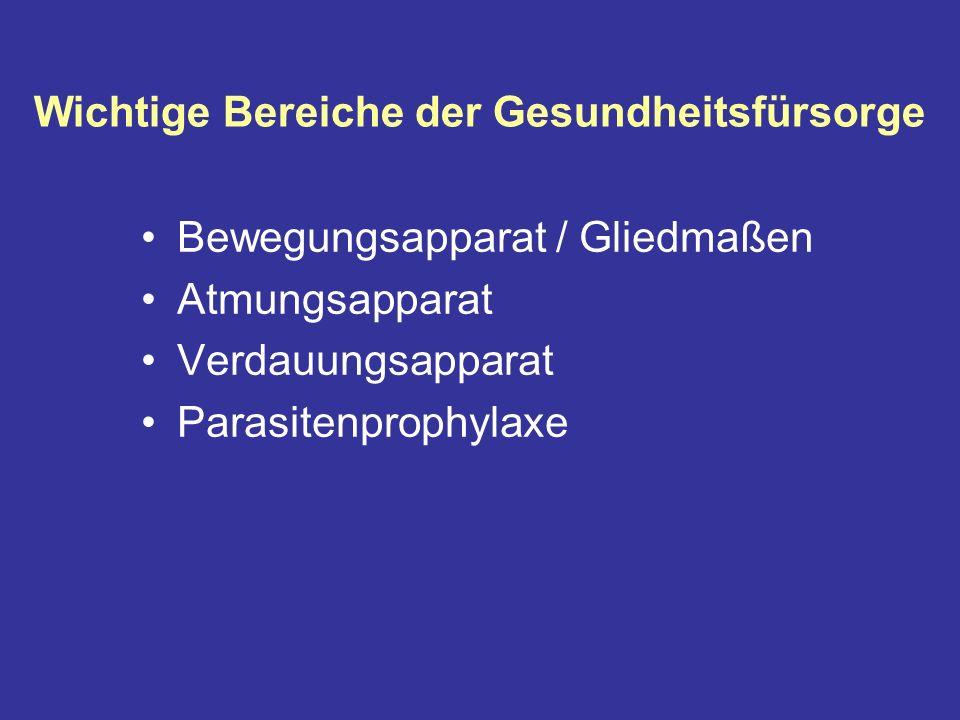 Wichtige Bereiche der Gesundheitsfürsorge Bewegungsapparat / Gliedmaßen Atmungsapparat Verdauungsapparat Parasitenprophylaxe