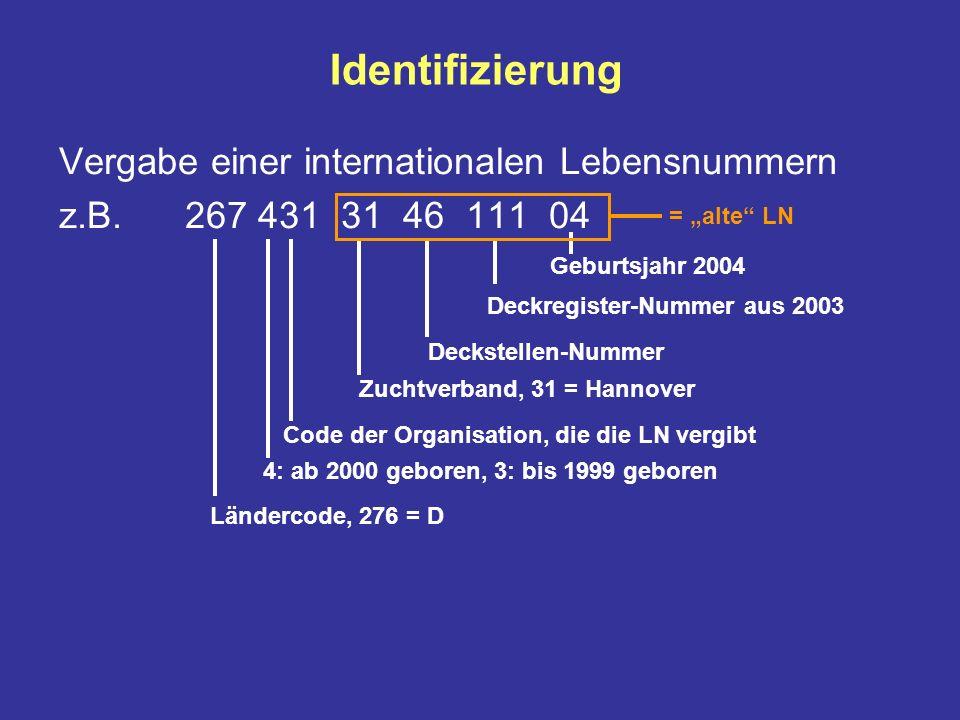 Identifizierung Vergabe einer internationalen Lebensnummern z.B.