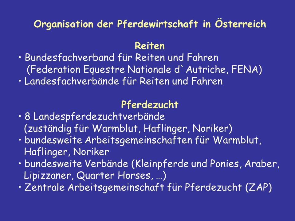 Organisation der Pferdewirtschaft in Österreich Reiten Bundesfachverband für Reiten und Fahren (Federation Equestre Nationale d`Autriche, FENA) Landesfachverbände für Reiten und Fahren Pferdezucht 8 Landespferdezuchtverbände (zuständig für Warmblut, Haflinger, Noriker) bundesweite Arbeitsgemeinschaften für Warmblut, Haflinger, Noriker bundesweite Verbände (Kleinpferde und Ponies, Araber, Lipizzaner, Quarter Horses, …) Zentrale Arbeitsgemeinschaft für Pferdezucht (ZAP)