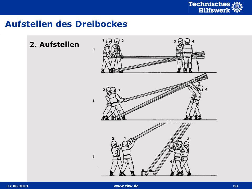 17.05.2014www.thw.de33 Aufstellen des Dreibockes 2. Aufstellen