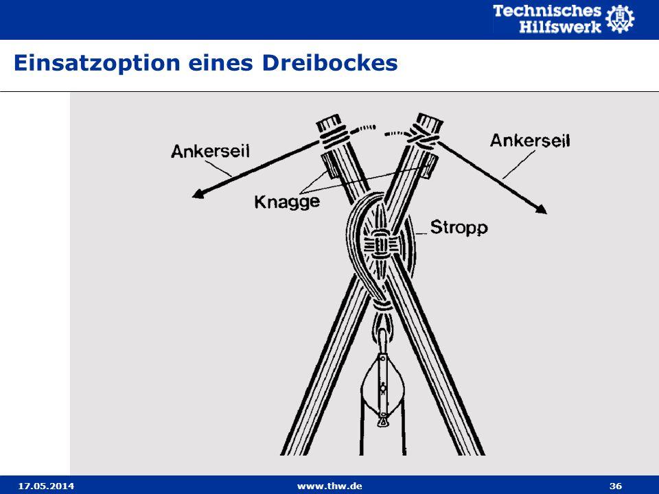17.05.2014www.thw.de36 Einsatzoption eines Dreibockes