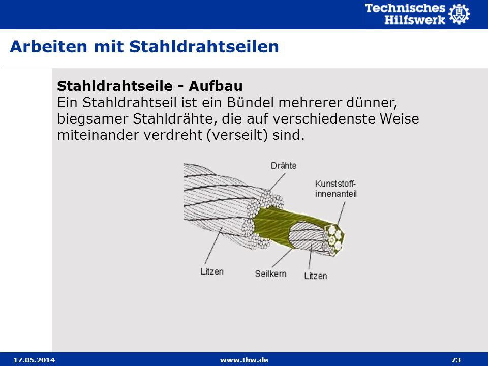 17.05.2014www.thw.de73 Stahldrahtseile - Aufbau Ein Stahldrahtseil ist ein Bündel mehrerer dünner, biegsamer Stahldrähte, die auf verschiedenste Weise miteinander verdreht (verseilt) sind.