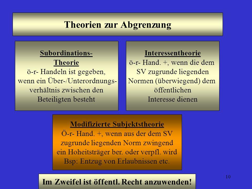 10 Theorien zur Abgrenzung Modifizierte Subjektstheorie Ö-r- Hand. +, wenn aus der dem SV zugrunde liegenden Norm zwingend ein Hoheitsträger ber. oder