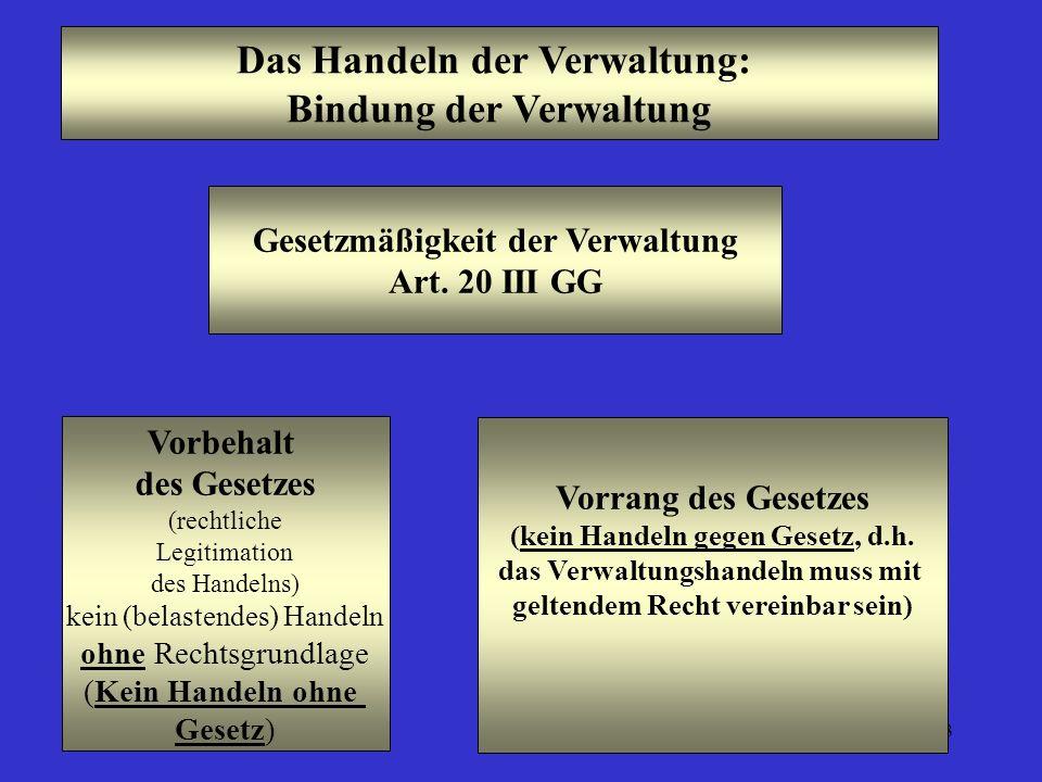 3 Das Handeln der Verwaltung: Bindung der Verwaltung Gesetzmäßigkeit der Verwaltung Art. 20 III GG Vorbehalt des Gesetzes (rechtliche Legitimation des