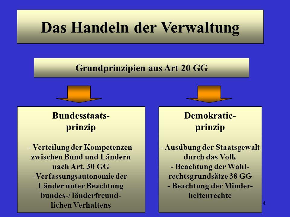 4 Das Handeln der Verwaltung Grundprinzipien aus Art 20 GG Bundesstaats- prinzip - Verteilung der Kompetenzen zwischen Bund und Ländern nach Art. 30 G