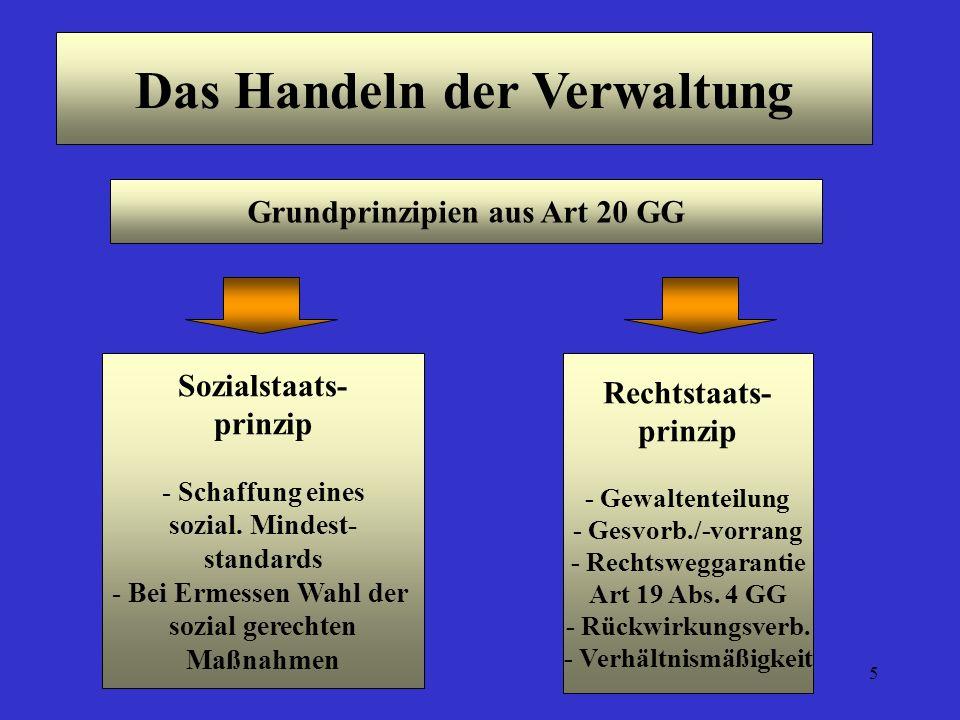 5 Das Handeln der Verwaltung Grundprinzipien aus Art 20 GG Sozialstaats- prinzip - Schaffung eines sozial. Mindest- standards - Bei Ermessen Wahl der