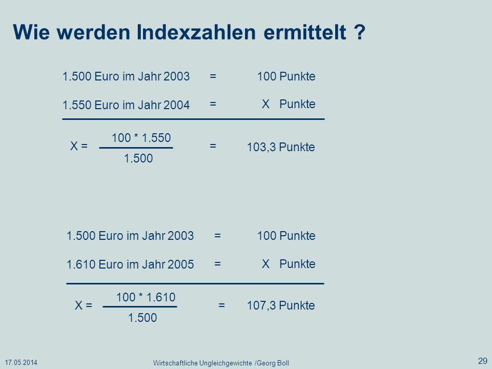17.05.2014 Wirtschaftliche Ungleichgewichte /Georg Boll 29 Wie werden Indexzahlen ermittelt ? 1.500 Euro im Jahr 2003 1.550 Euro im Jahr 2004 =100 Pun