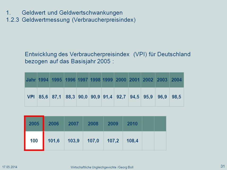 17.05.2014 Wirtschaftliche Ungleichgewichte /Georg Boll 31 1.Geldwert und Geldwertschwankungen 1.2.3Geldwertmessung (Verbraucherpreisindex) Entwicklun
