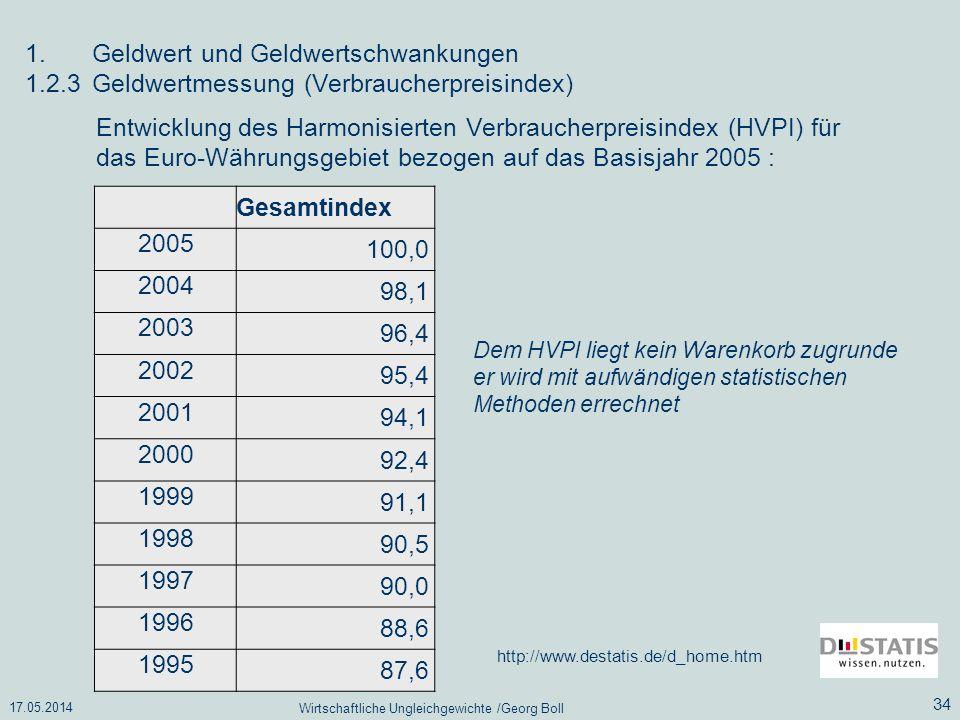 17.05.2014 Wirtschaftliche Ungleichgewichte /Georg Boll 34 1.Geldwert und Geldwertschwankungen 1.2.3Geldwertmessung (Verbraucherpreisindex) Entwicklun