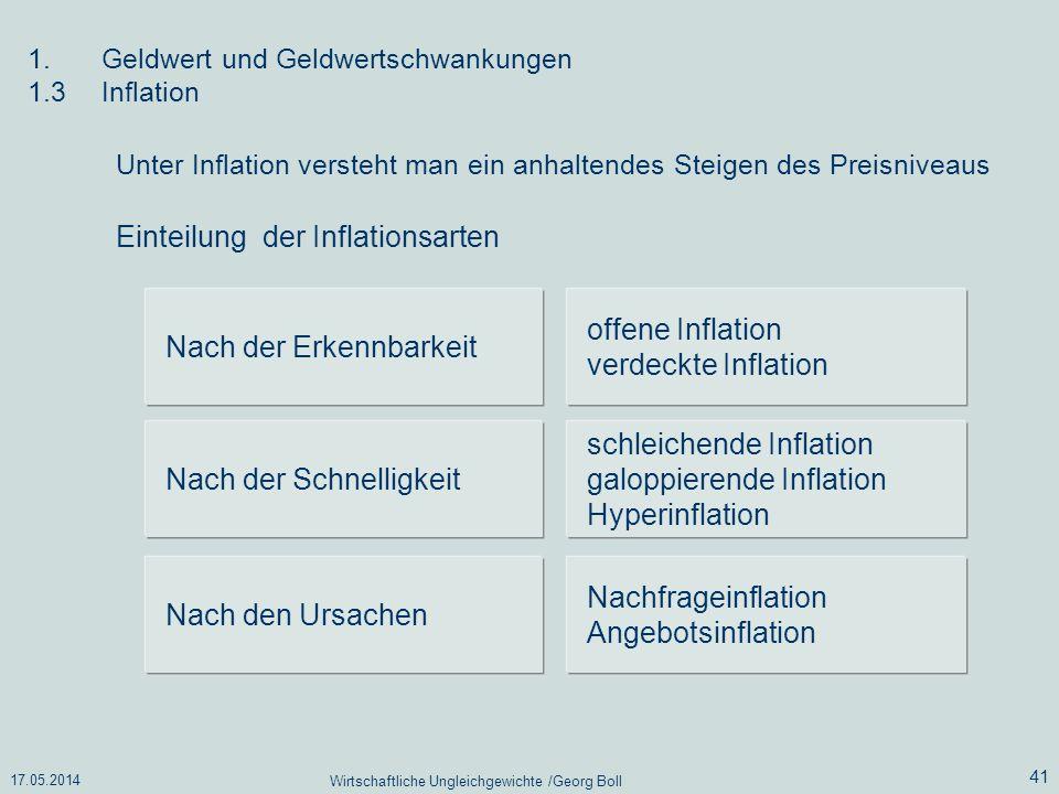 17.05.2014 Wirtschaftliche Ungleichgewichte /Georg Boll 41 1.Geldwert und Geldwertschwankungen 1.3Inflation Unter Inflation versteht man ein anhaltend
