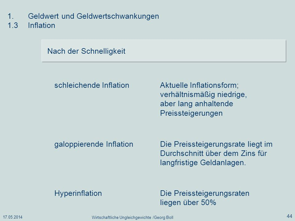 17.05.2014 Wirtschaftliche Ungleichgewichte /Georg Boll 44 1.Geldwert und Geldwertschwankungen 1.3Inflation Nach der Schnelligkeit schleichende Inflat