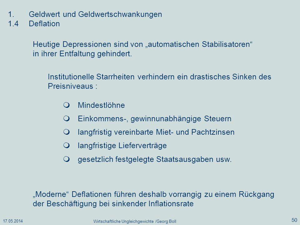 17.05.2014 Wirtschaftliche Ungleichgewichte /Georg Boll 50 1.Geldwert und Geldwertschwankungen 1.4Deflation Heutige Depressionen sind von automatische