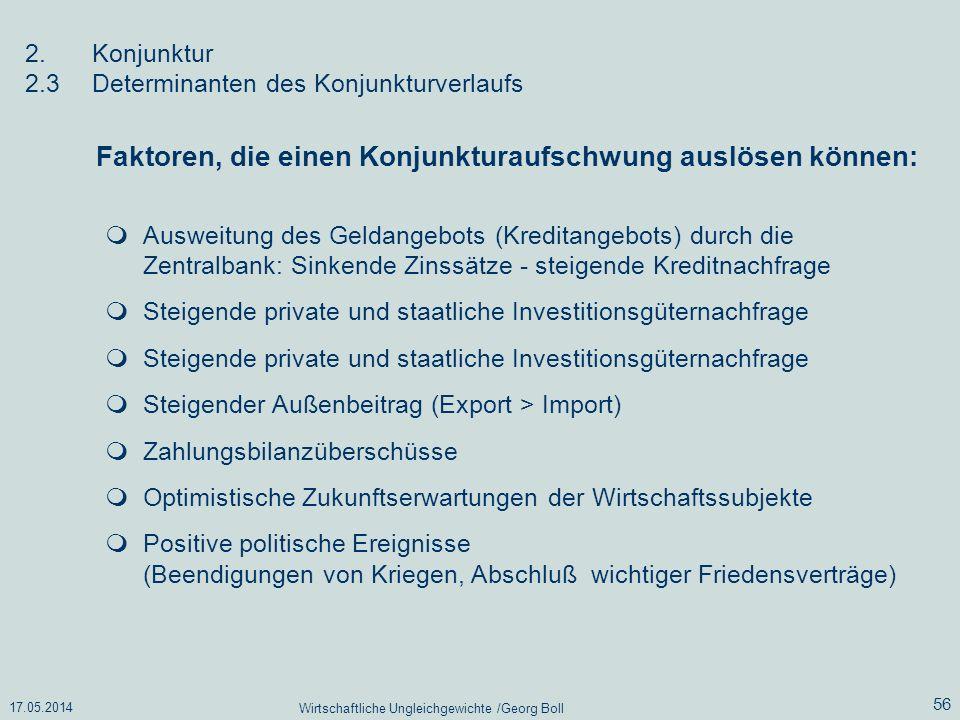 17.05.2014 Wirtschaftliche Ungleichgewichte /Georg Boll 56 2.Konjunktur 2.3Determinanten des Konjunkturverlaufs Faktoren, die einen Konjunkturaufschwu