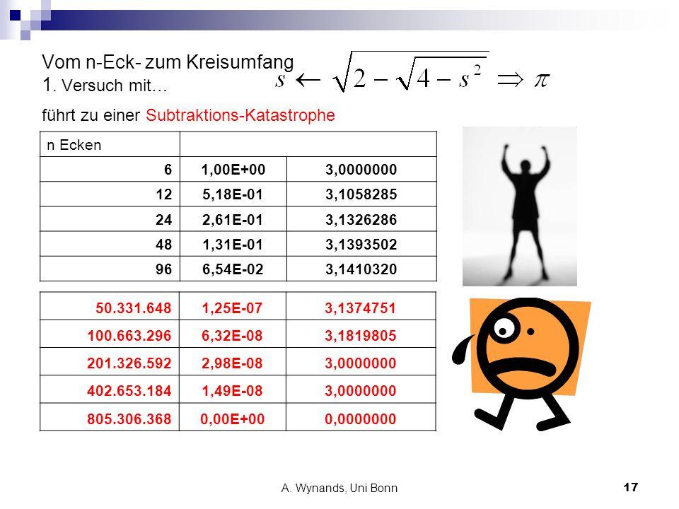 A. Wynands, Uni Bonn17 Vom n-Eck- zum Kreisumfang 1. Versuch mit… führt zu einer Subtraktions-Katastrophe n Ecken 61,00E+003,0000000 125,18E-013,10582