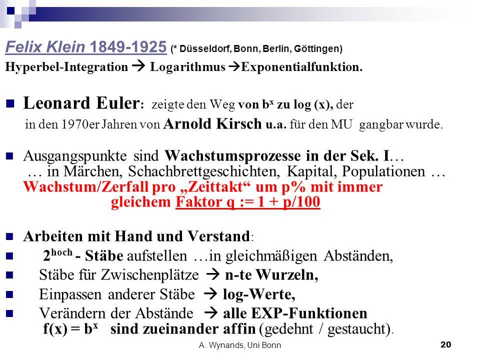 A. Wynands, Uni Bonn20 Felix Klein 1849-1925Felix Klein 1849-1925 (* Düsseldorf, Bonn, Berlin, Göttingen) Hyperbel-Integration Logarithmus Exponential