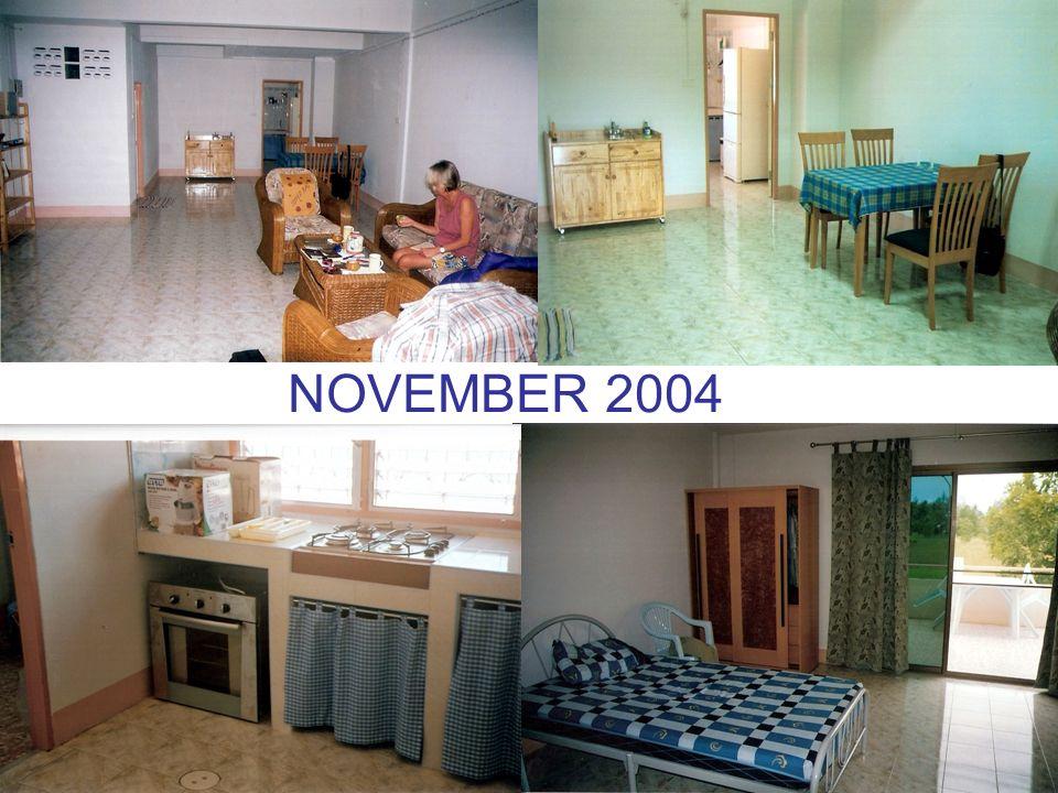 Nov. 2007: Anja und Tobias zu Besuch Nov. 2007 Lieber Besuch: Anja, Jana, Michael und Tobias
