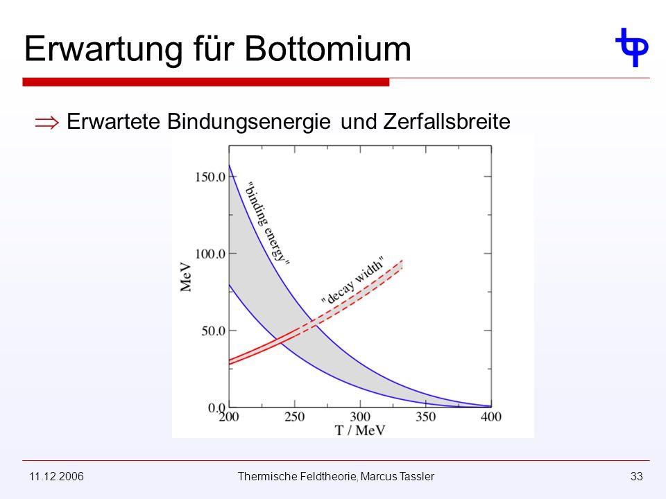11.12.2006Thermische Feldtheorie, Marcus Tassler33 Erwartung für Bottomium Erwartete Bindungsenergie und Zerfallsbreite
