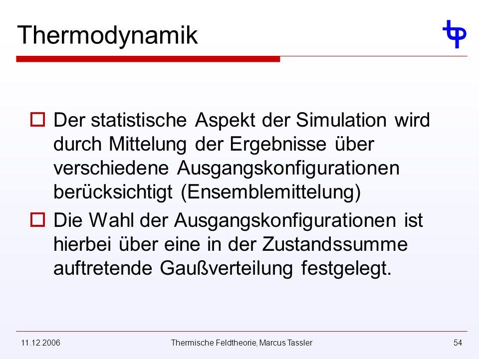 11.12.2006Thermische Feldtheorie, Marcus Tassler54 Thermodynamik Der statistische Aspekt der Simulation wird durch Mittelung der Ergebnisse über verschiedene Ausgangskonfigurationen berücksichtigt (Ensemblemittelung) Die Wahl der Ausgangskonfigurationen ist hierbei über eine in der Zustandssumme auftretende Gaußverteilung festgelegt.