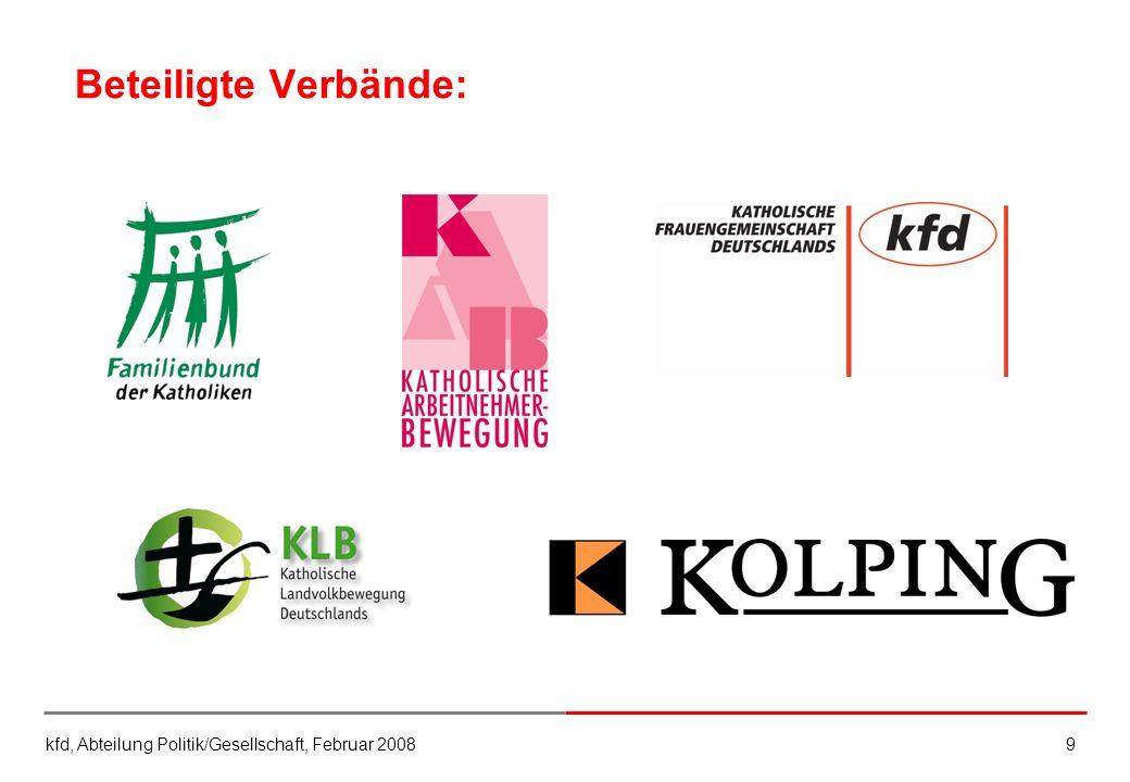 kfd, Abteilung Politik/Gesellschaft, Februar 20089 Beteiligte Verbände: