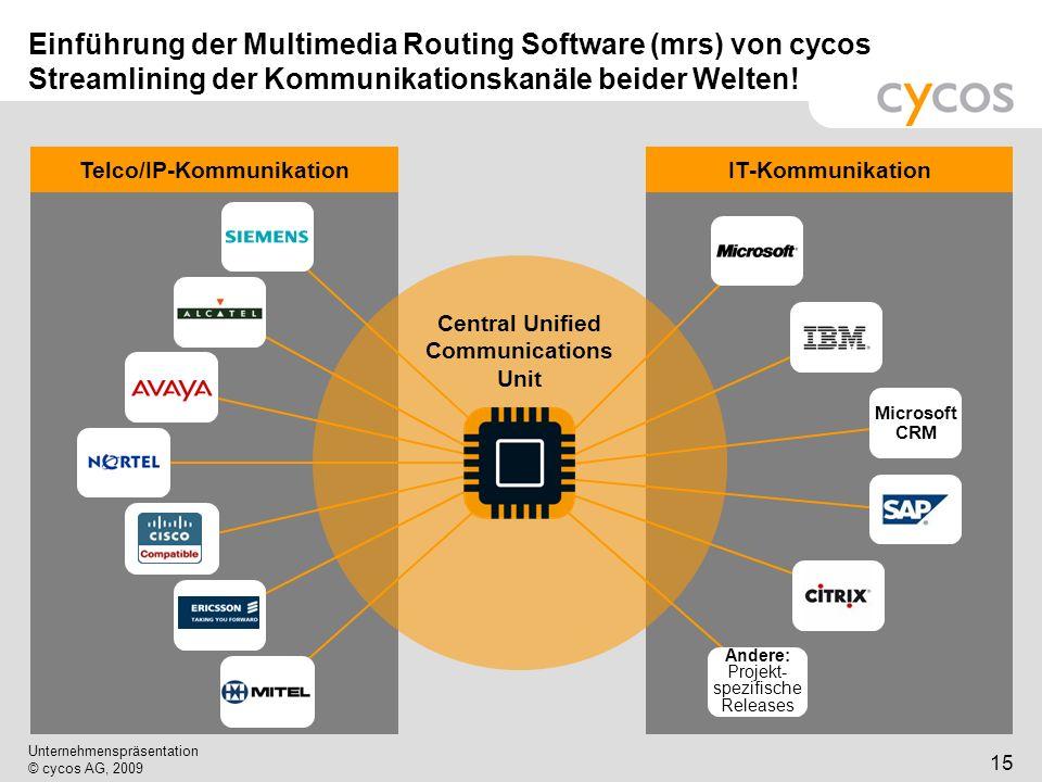 Kurztitel Unternehmenspräsentation © cycos AG, 2009 16 Vom Single Service hin zu Unified Communications Bedarfsgerechte Erweiterung im eigenen Tempo.