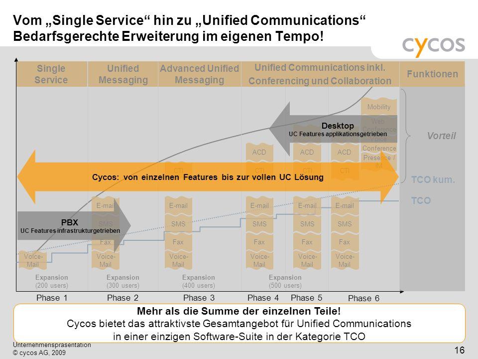 Kurztitel Unternehmenspräsentation © cycos AG, 2009 17 Warum mrs Vanguard.