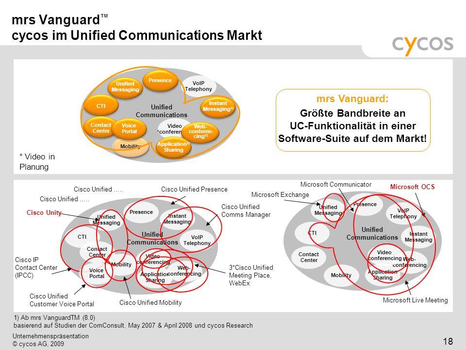 Kurztitel Unternehmenspräsentation © cycos AG, 2009 19 mrs Vanguard: Größte Bandbreite an UC-Funktionalität in einer Software-Suite auf dem Markt.