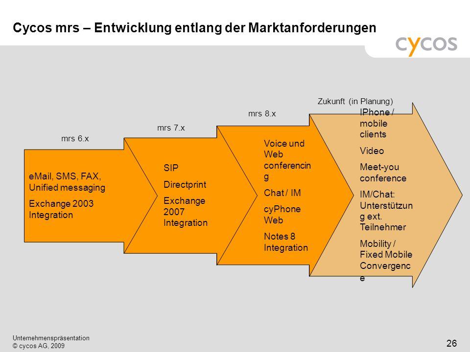 Kurztitel Unternehmenspräsentation © cycos AG, 2009 27 Quo vadis cycos Technologie.