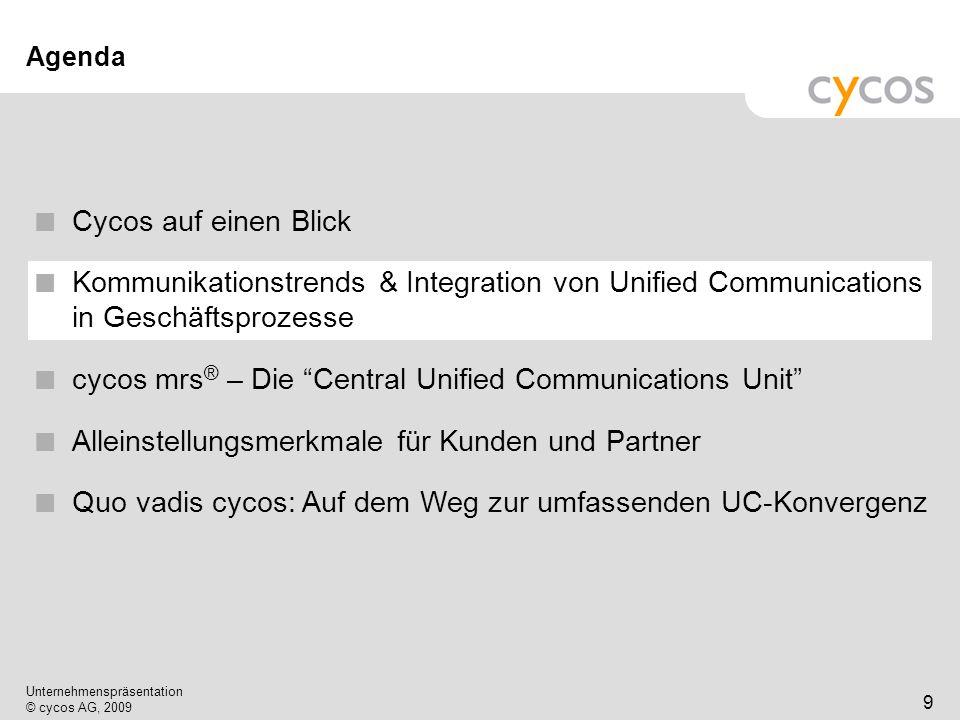 Kurztitel Unternehmenspräsentation © cycos AG, 2009 10 Kommunikationstrends Source: Gartner Communication Trends Verschiedene Kommunikationsmedien konvergieren im Laufe der Zeit.