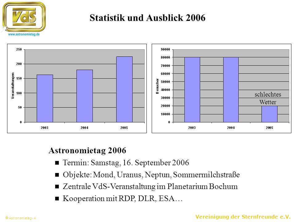 Vereinigung der Sternfreunde e.V. Astronomietag - 4 Statistik und Ausblick 2006 Astronomietag 2006 Termin: Samstag, 16. September 2006 Objekte: Mond,
