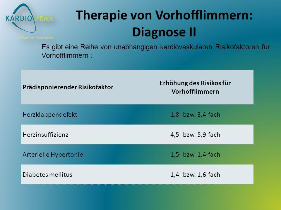 Therapie von Vorhofflimmern: Diagnose II Prädisponierender Risikofaktor Erhöhung des Risikos für Vorhofflimmern Herzklappendefekt1,8- bzw. 3,4-fach He