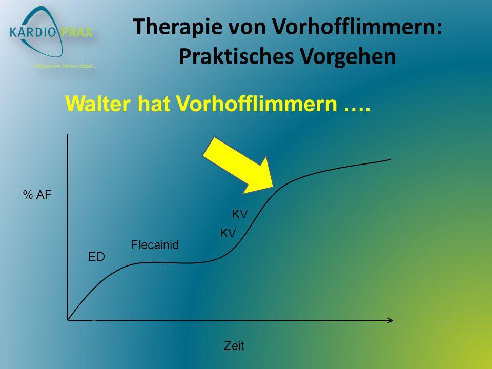 Therapie von Vorhofflimmern: Praktisches Vorgehen Walter hat Vorhofflimmern …. % AF Zeit ED Flecainid KV