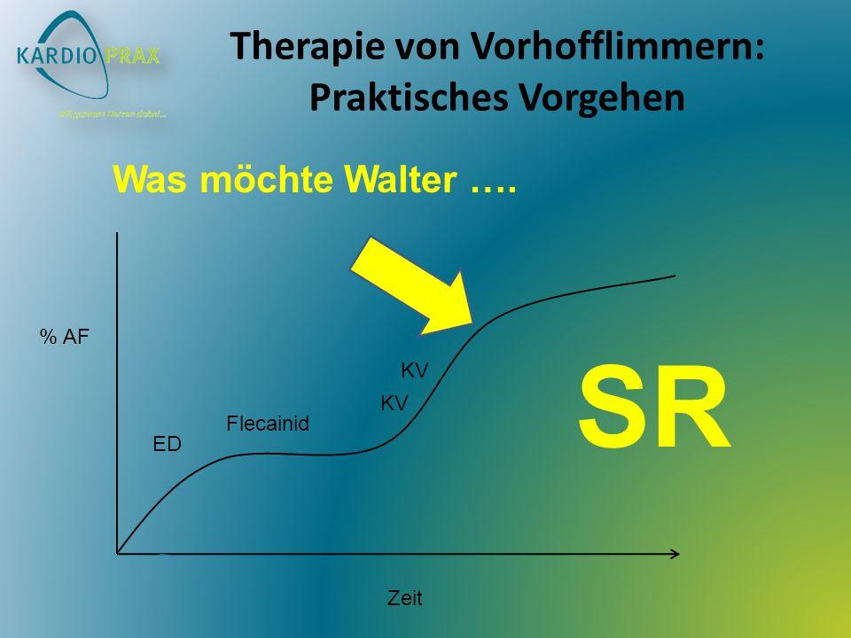 Therapie von Vorhofflimmern: Praktisches Vorgehen Was möchte Walter …. % AF Zeit ED Flecainid KV SR