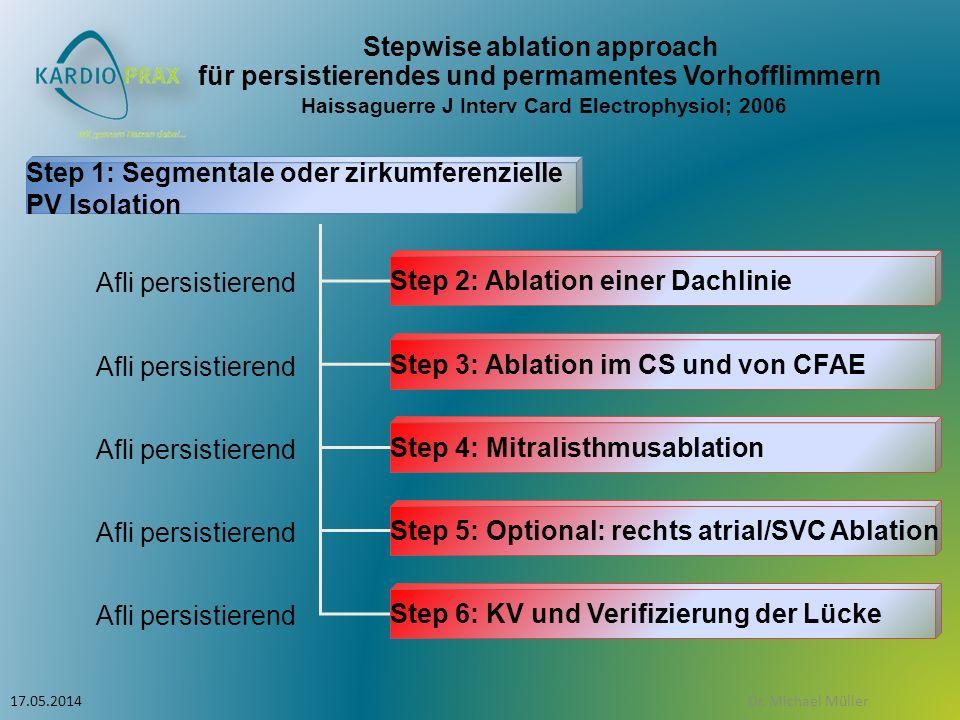17.05.2014 Stepwise ablation approach für persistierendes und permamentes Vorhofflimmern Haissaguerre J Interv Card Electrophysiol; 2006 Afli persistierend Step 2: Ablation einer Dachlinie Step 3: Ablation im CS und von CFAE Step 4: Mitralisthmusablation Step 5: Optional: rechts atrial/SVC Ablation Afli persistierend Step 6: KV und Verifizierung der Lücke Step 1: Segmentale oder zirkumferenzielle PV Isolation Dr.