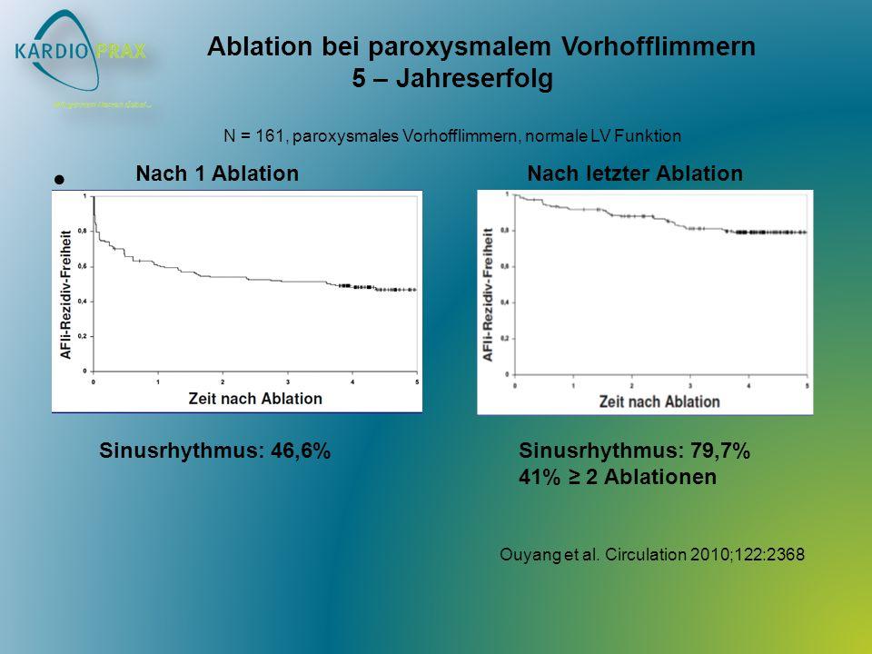 Ablation bei paroxysmalem Vorhofflimmern 5 – Jahreserfolg N = 161, paroxysmales Vorhofflimmern, normale LV Funktion Nach 1 AblationNach letzter Ablation Sinusrhythmus: 46,6%Sinusrhythmus: 79,7% 41% 2 Ablationen Ouyang et al.