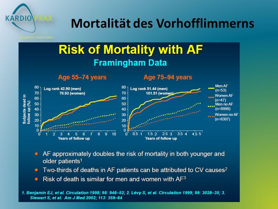 Therapie von Vorhofflimmern: Praktisches Vorgehen 53 Jahre, Lehrer ED von AF 2010 hochsymptomatisch (EHRA III-IV) art.