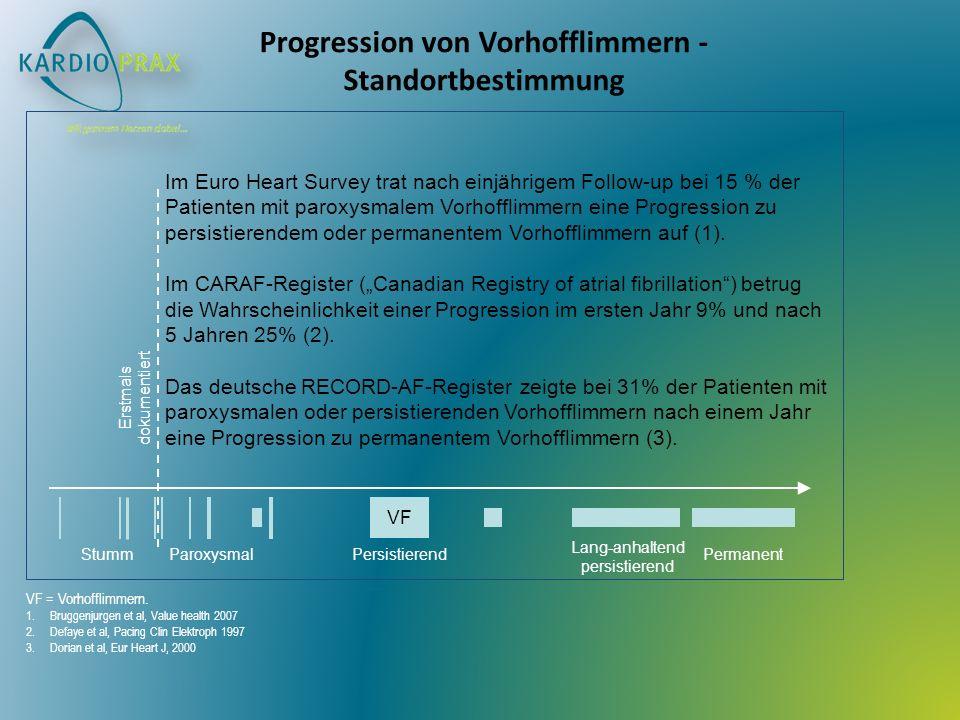 Progression von Vorhofflimmern - Standortbestimmung VF = Vorhofflimmern. 1.Bruggenjurgen et al, Value health 2007 2.Defaye et al, Pacing Clin Elektrop