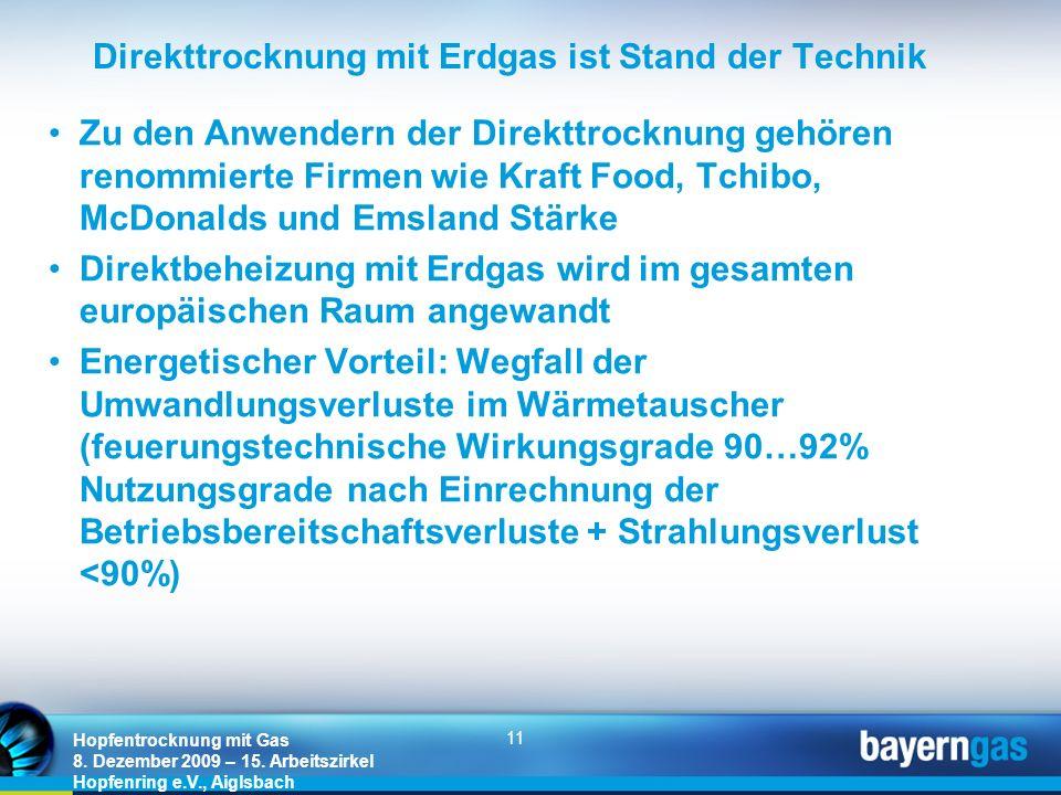 11 Hopfentrocknung mit Gas 8. Dezember 2009 – 15. Arbeitszirkel Hopfenring e.V., Aiglsbach Direkttrocknung mit Erdgas ist Stand der Technik Zu den Anw