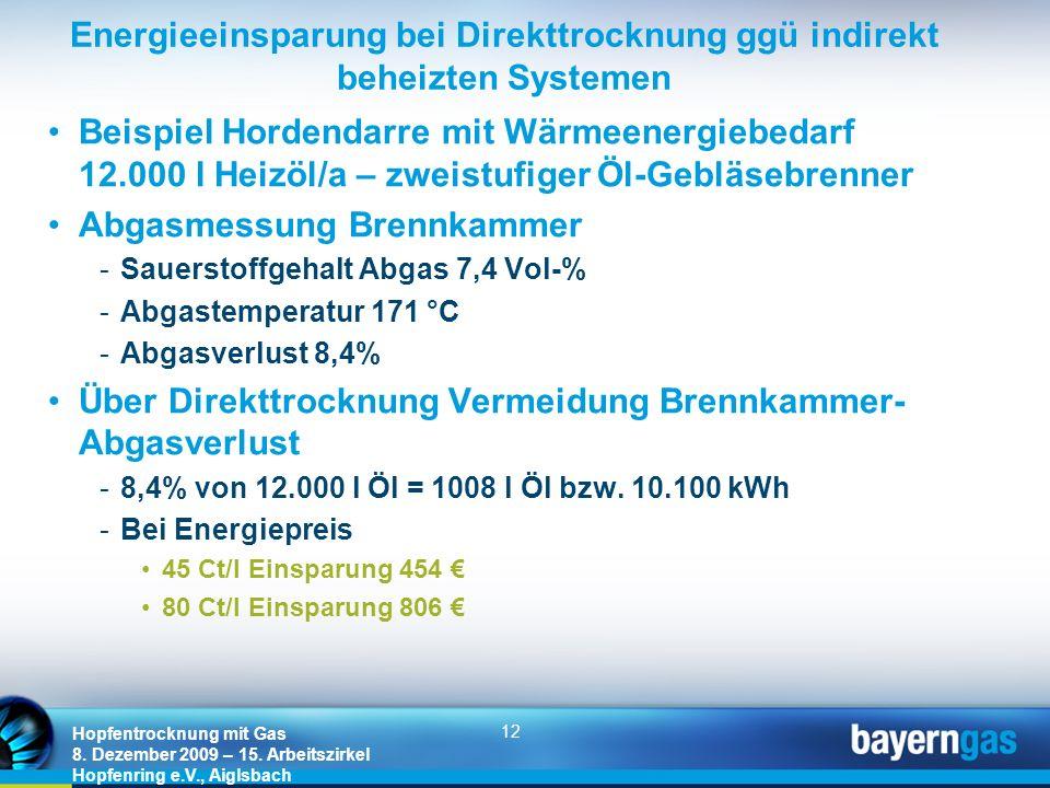 12 Hopfentrocknung mit Gas 8. Dezember 2009 – 15. Arbeitszirkel Hopfenring e.V., Aiglsbach Energieeinsparung bei Direkttrocknung ggü indirekt beheizte