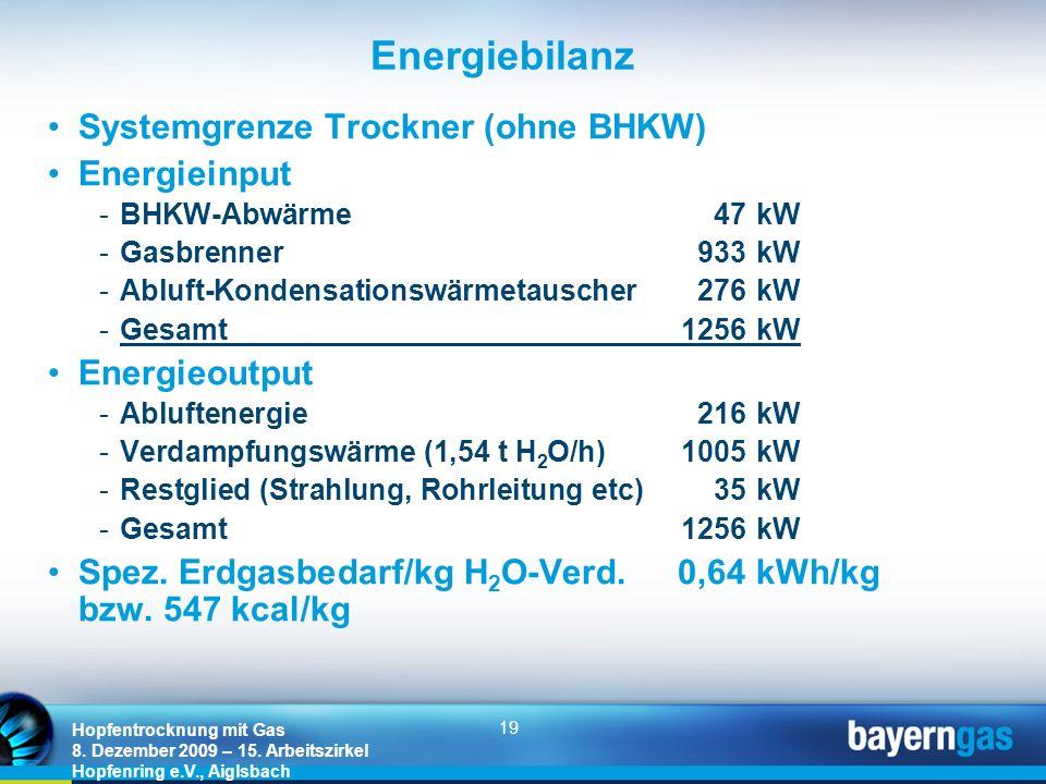 19 Hopfentrocknung mit Gas 8. Dezember 2009 – 15. Arbeitszirkel Hopfenring e.V., Aiglsbach Energiebilanz Systemgrenze Trockner (ohne BHKW) Energieinpu