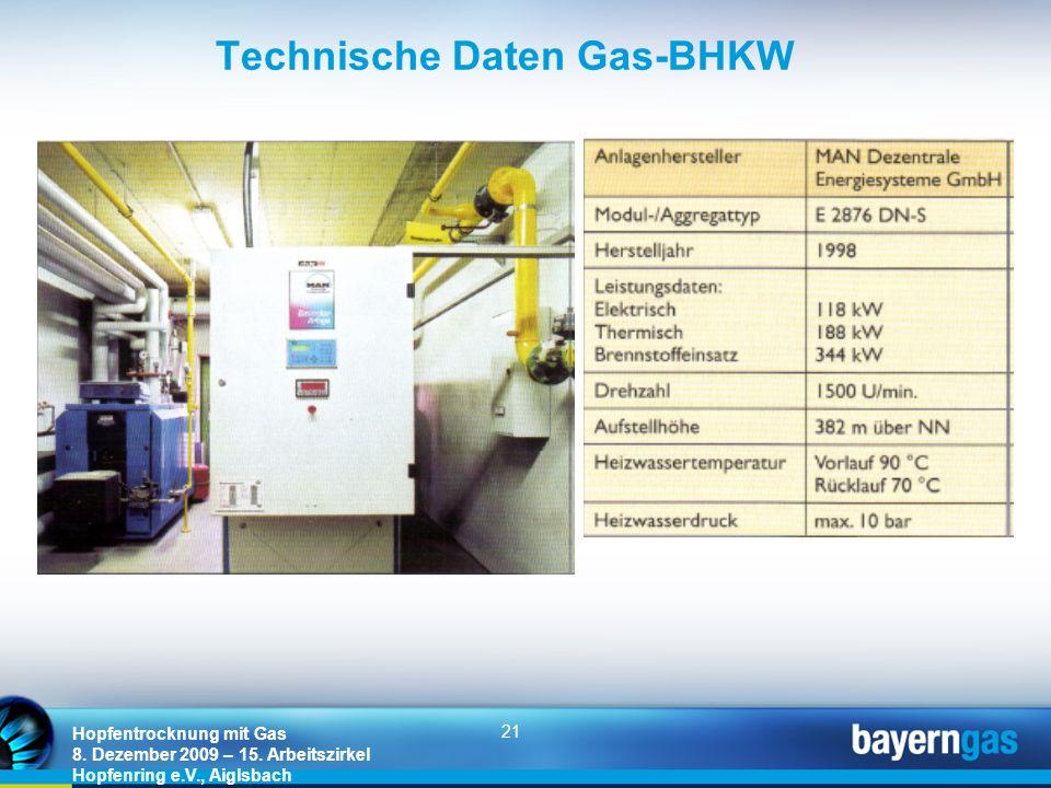 21 Hopfentrocknung mit Gas 8. Dezember 2009 – 15. Arbeitszirkel Hopfenring e.V., Aiglsbach Technische Daten Gas-BHKW
