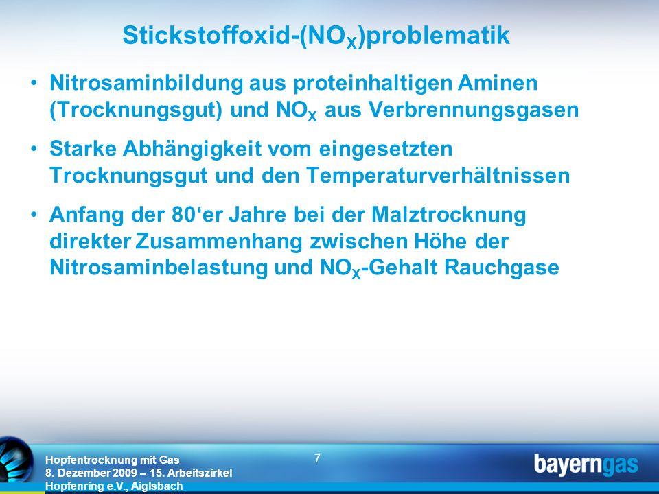 7 Hopfentrocknung mit Gas 8. Dezember 2009 – 15. Arbeitszirkel Hopfenring e.V., Aiglsbach Stickstoffoxid-(NO X )problematik Nitrosaminbildung aus prot