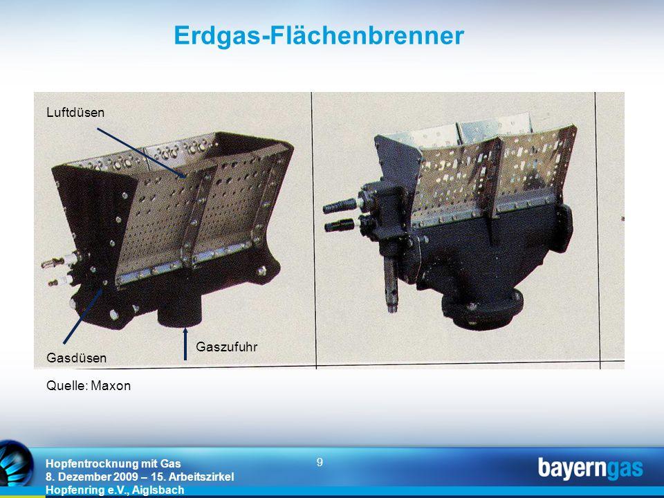 9 Hopfentrocknung mit Gas 8. Dezember 2009 – 15. Arbeitszirkel Hopfenring e.V., Aiglsbach Erdgas-Flächenbrenner Gaszufuhr Luftdüsen Gasdüsen Quelle: M