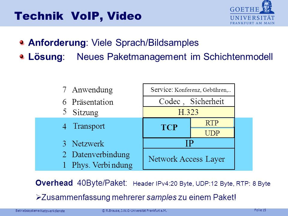 Betriebssysteme: © R.Brause, J.W.G-Universität Frankfurt a.M. Folie 14 Netzwerkdienste Virtual Private Networks VPN End-to-End-Protokoll: VPN durch Ve