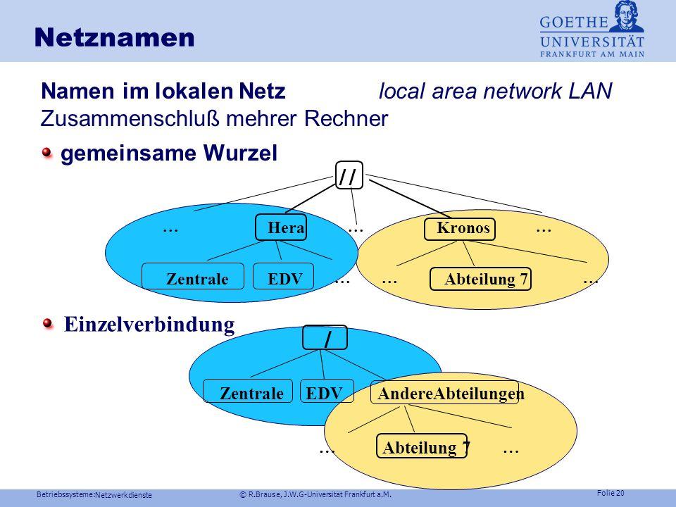 Betriebssysteme: © R.Brause, J.W.G-Universität Frankfurt a.M. Folie 19 Netzwerkdienste Netznamen Namen im regionalen Netzwide area network WAN Problem