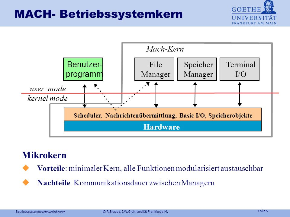 Betriebssysteme: © R.Brause, J.W.G-Universität Frankfurt a.M. Folie 4 Netzwerkdienste Verteilte Betriebssysteme Verteiltes System: Aufteilung von Funk