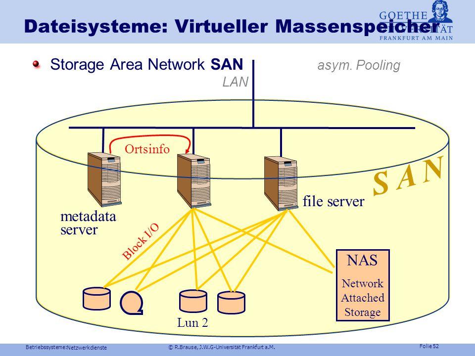 Betriebssysteme: © R.Brause, J.W.G-Universität Frankfurt a.M. Folie 51 Netzwerkdienste Dateisysteme: Sicherheitsaspekte Problem Inkonsistente Netz-Kop