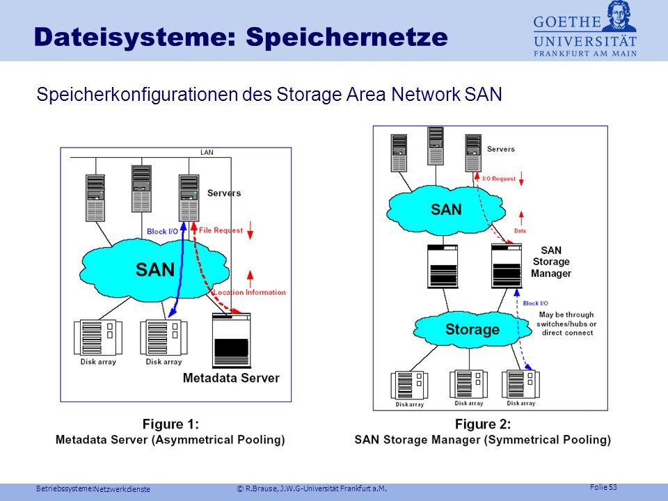 Betriebssysteme: © R.Brause, J.W.G-Universität Frankfurt a.M. Folie 52 Netzwerkdienste Dateisysteme: Virtueller Massenspeicher Storage Area Network SA