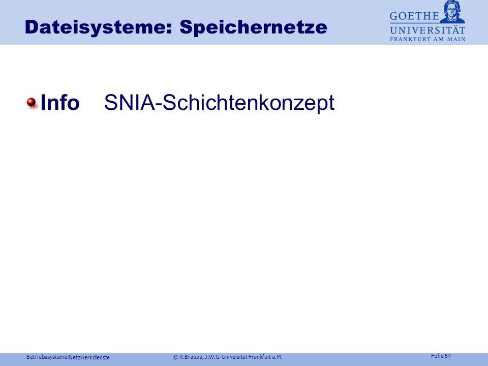 Betriebssysteme: © R.Brause, J.W.G-Universität Frankfurt a.M. Folie 53 Netzwerkdienste Dateisysteme: Speichernetze Speicherkonfigurationen des Storage