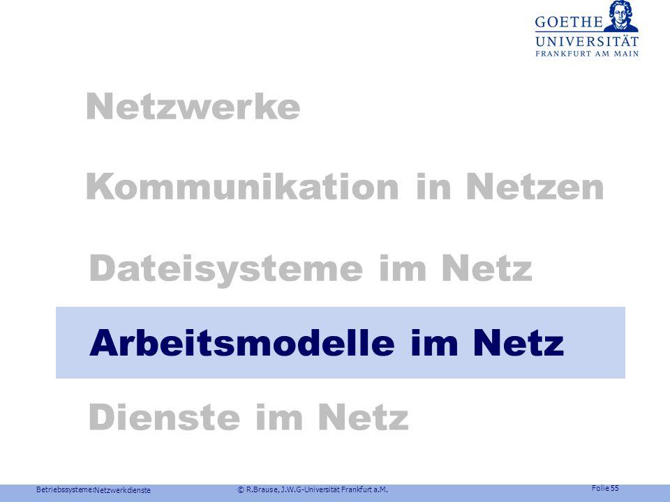 Betriebssysteme: © R.Brause, J.W.G-Universität Frankfurt a.M. Folie 54 Netzwerkdienste Dateisysteme: Speichernetze Info SNIA-Schichtenkonzept